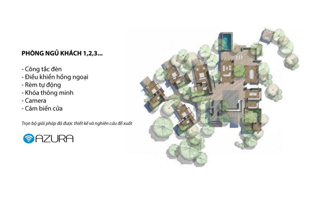 giai-phap-homestay-resort-thong-minh